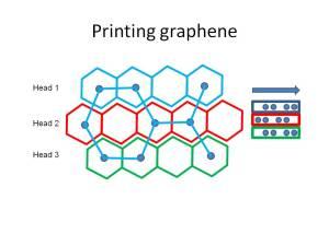 printing graphene